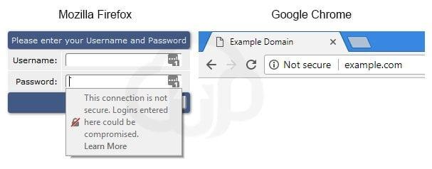 דוגמאות לשגיאות SSL בדפדפנים השונים